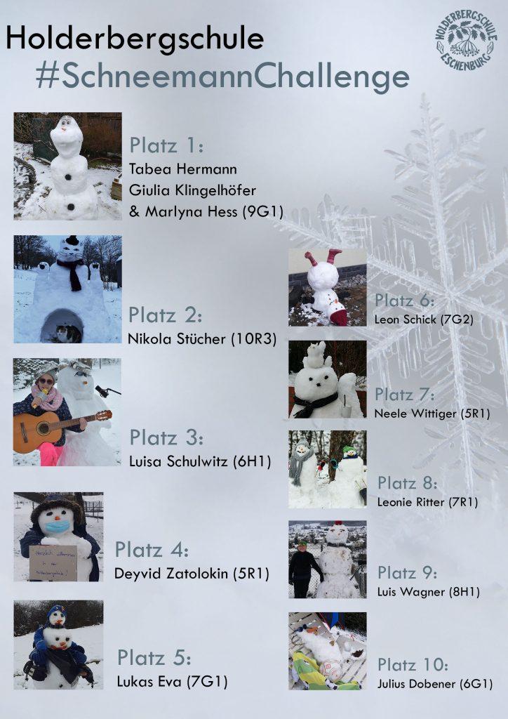 Die TOP 10 der Schneemann-Challenge